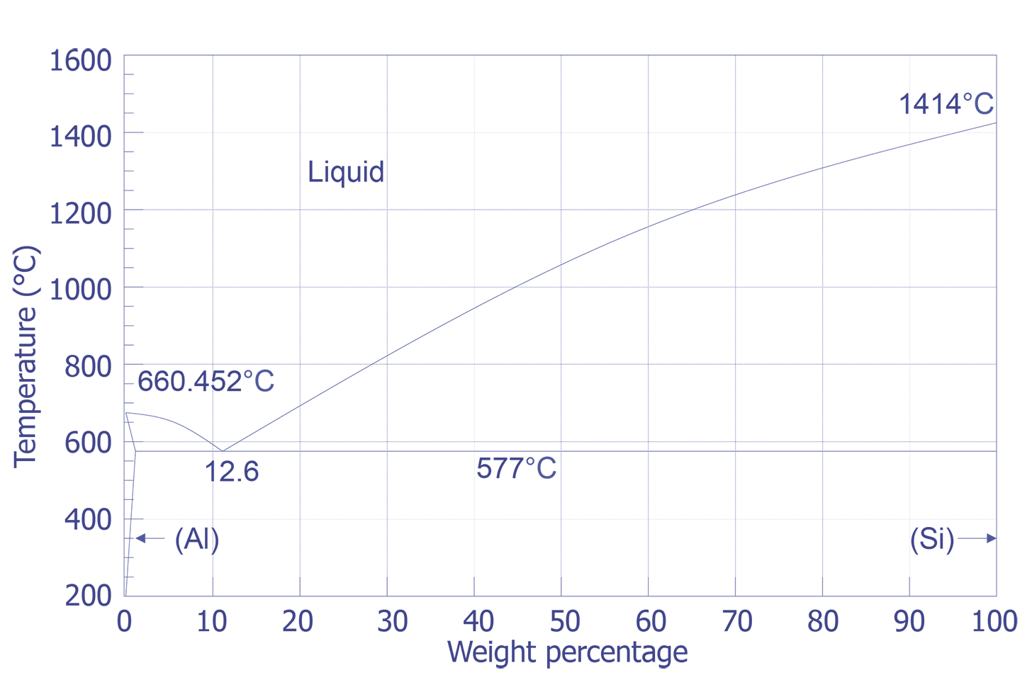 2000 maximal fuse wiring diagram 2000 buick fuse box diagram